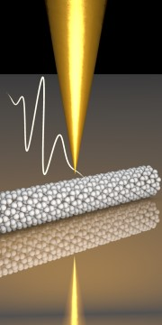 Ultrafast Phenomena in Condensed Matter